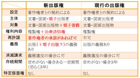 第306回:国内外の動きの補足(...