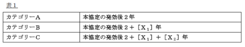 Table1j