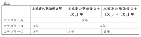 Table2j