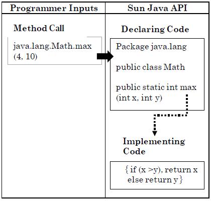 Javaapi_diagram
