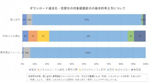 Pub2019_result_graph