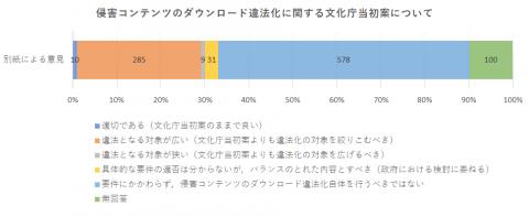Pub2019_result_graph2